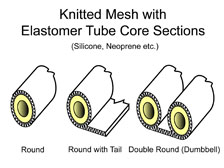 Knitted Mesh with Elastomer Tube Core Sections