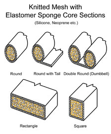 Knitted Mesh with Elastomer Sponge Core Sections